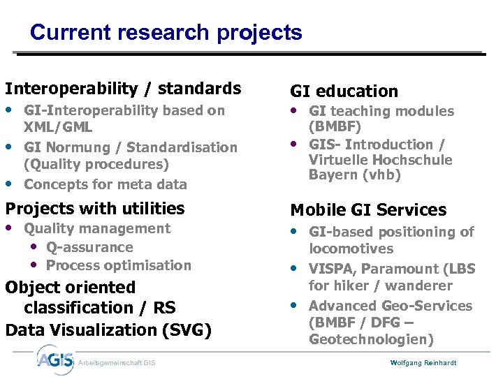 Current research projects Interoperability / standards • GI-Interoperability based on GI education • GI