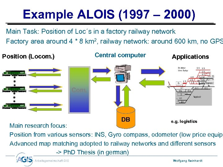 Example ALOIS (1997 – 2000) Main Task: Position of Loc´s in a factory railway