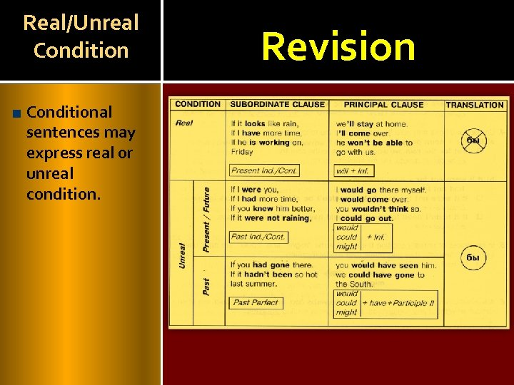 Real/Unreal Conditional sentences may express real or unreal condition. Revision