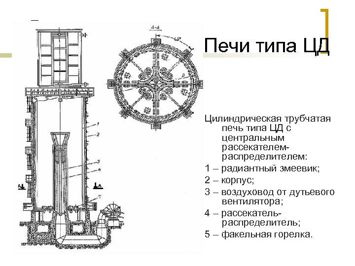 Печи типа ЦД Цилиндрическая трубчатая печь типа ЦД с центральным рассекателемраспределителем: 1 – радиантный