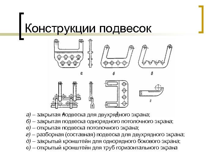 Конструкции подвесок а) – закрытая подвеска для двухрядного экрана; б) – закрытая подвеска однорядного