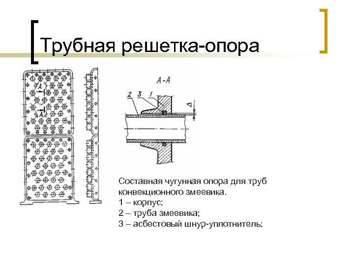 Трубная решетка-опора Составная чугунная опора для труб конвекционного змеевика. 1 – корпус; 2 –