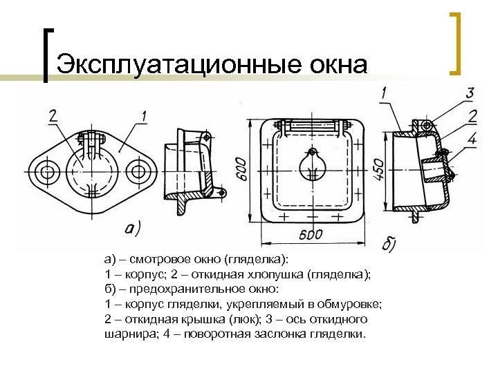 Эксплуатационные окна а) – смотровое окно (гляделка): 1 – корпус; 2 – откидная хлопушка