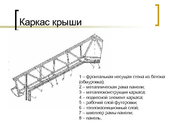 Каркас крыши 1 – фронтальная несущая стена из бетона (обмуровка); 2 – металлическая рама