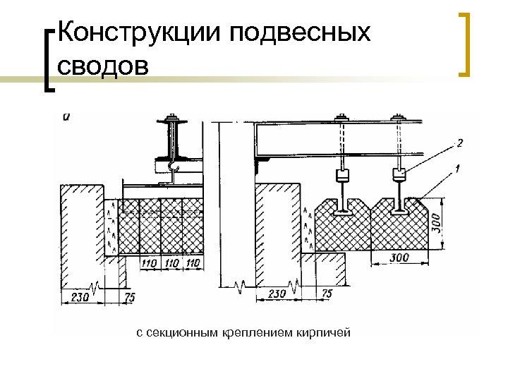 Конструкции подвесных сводов с секционным креплением кирпичей