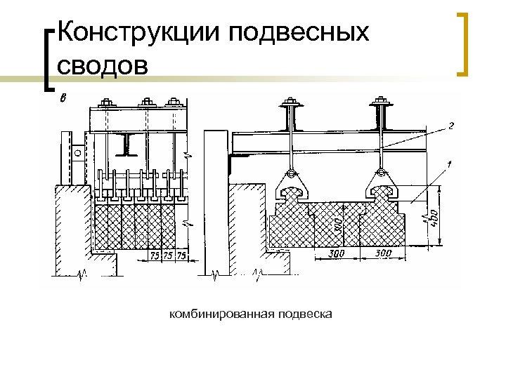 Конструкции подвесных сводов комбинированная подвеска