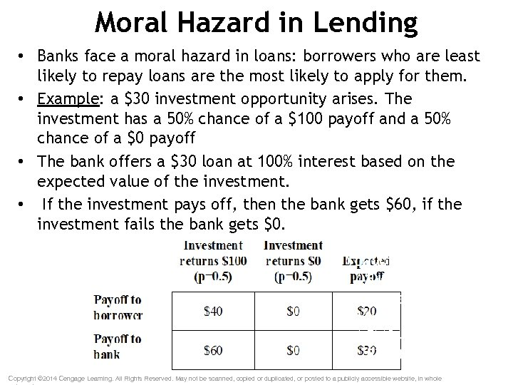 Moral Hazard in Lending • Banks face a moral hazard in loans: borrowers who