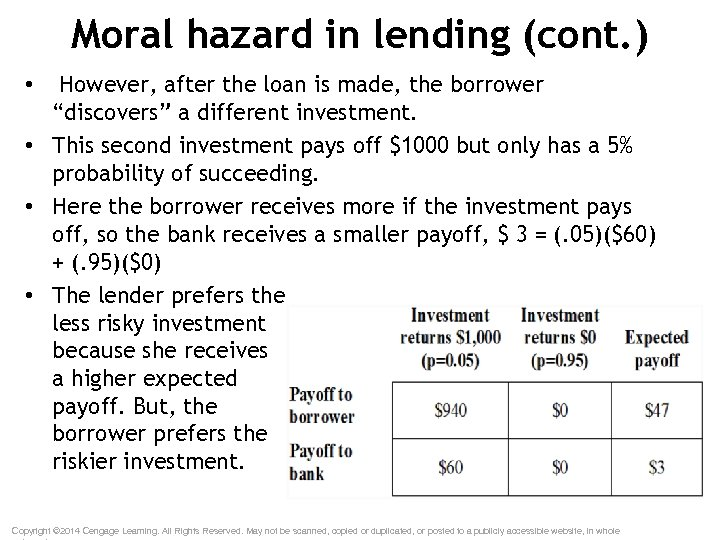 Moral hazard in lending (cont. ) However, after the loan is made, the borrower