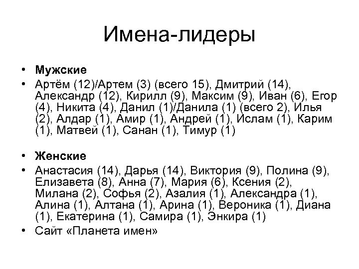 Имена-лидеры • Мужские • Артём (12)/Артем (3) (всего 15), Дмитрий (14), Александр (12), Кирилл