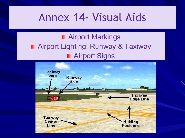 Annex 14 - Visual Aids Airport Markings Airport Lighting: Runway & Taxiway Airport Signs
