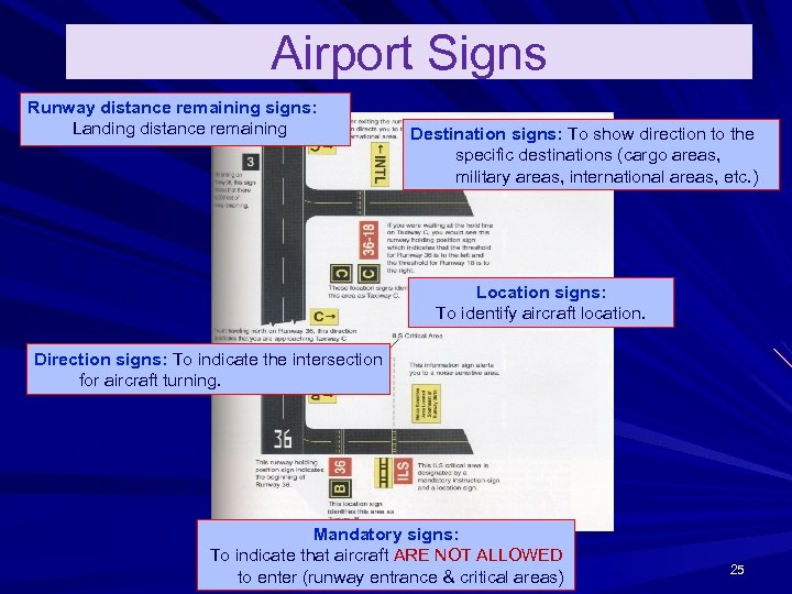 Airport Signs Runway distance remaining signs: Landing distance remaining Destination signs: To show direction