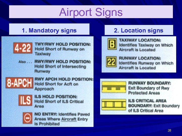 Airport Signs 1. Mandatory signs 2. Location signs 26