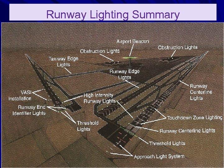 Runway Lighting Summary