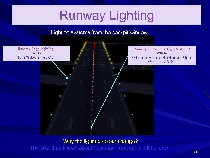 Runway Lighting systems from the cockpit window Runway Edge Lighting: • White • Turn