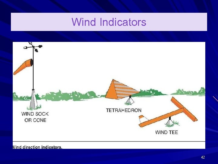 Wind Indicators 42