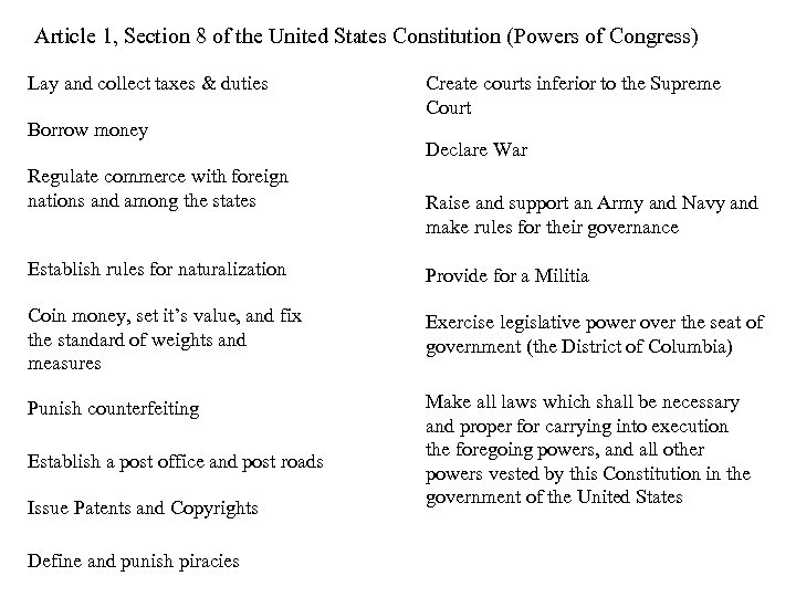 Article 1, Section 8 of the United States Constitution (Powers of Congress) Lay and