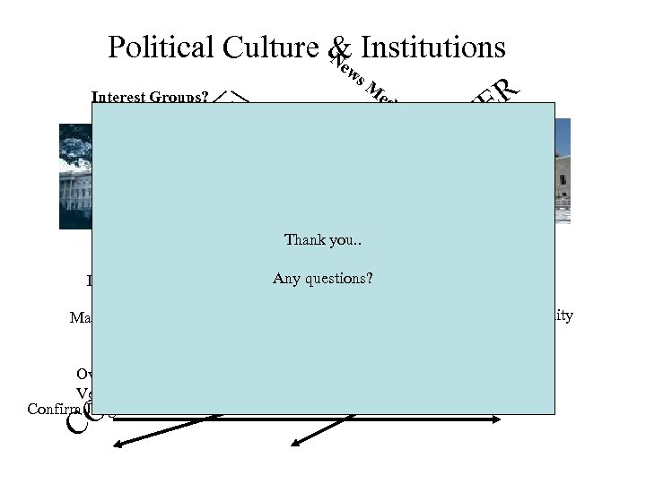 Political Culture & Institutions Ne ws M ed Interest Groups? R ia? E W