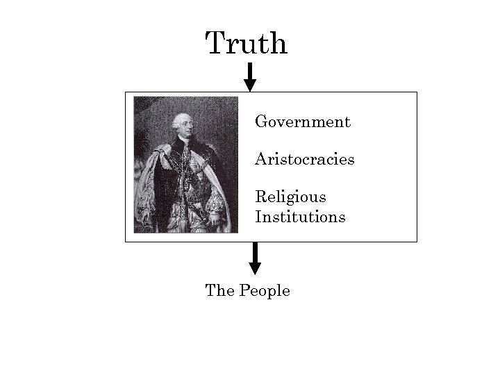 Truth Government Aristocracies Religious Institutions The People