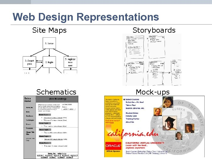 Web Design Representations Site Maps Schematics Storyboards Mock-ups