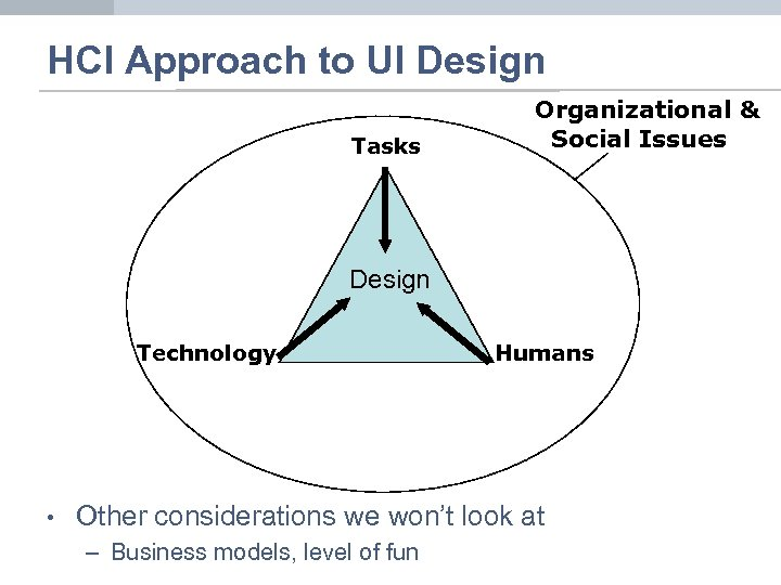 HCI Approach to UI Design Tasks Organizational & Social Issues Design Technology • Humans