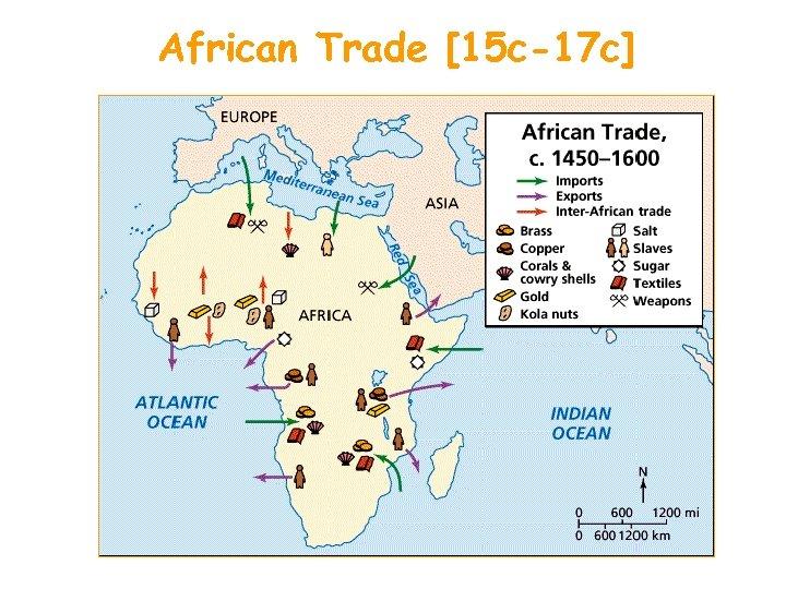 African Trade [15 c-17 c]