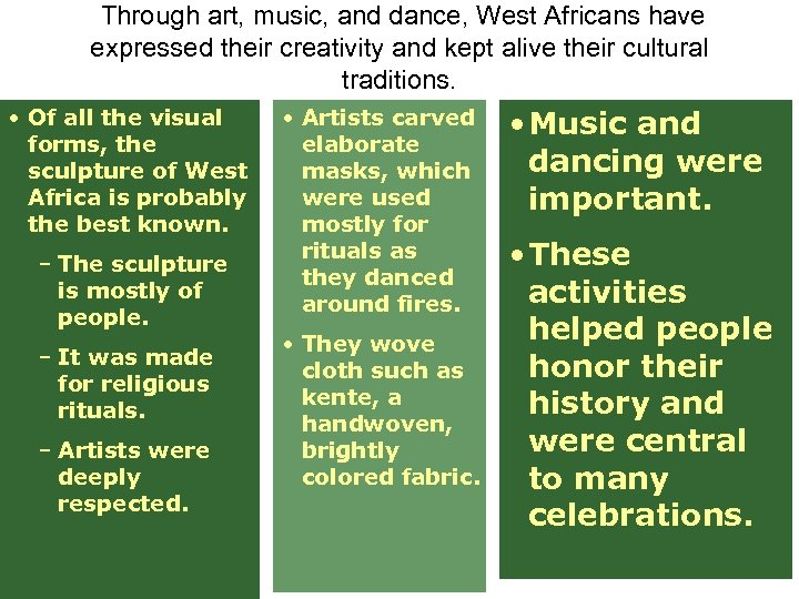 Through art, music, and dance, West Africans have expressed their creativity and kept alive
