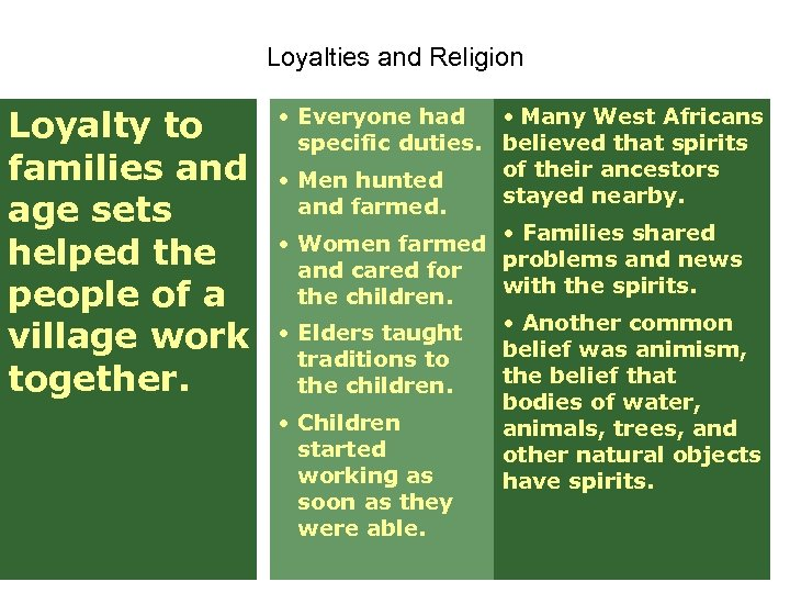 Loyalties and Religion Loyalty to families and age sets helped the people of a