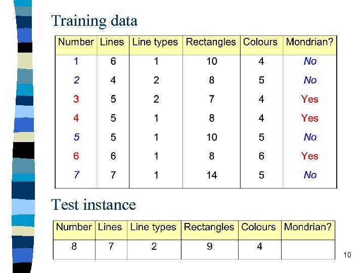 Training data Test instance 10