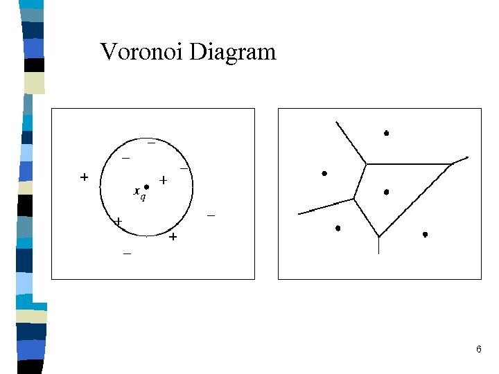 Voronoi Diagram 6