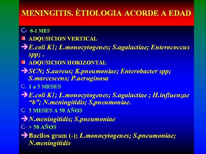 MENINGITIS. ÈTIOLOGIA ACORDE A EDAD 0 -1 MES ADQUSICION VERTICAL èE. coli K 1;