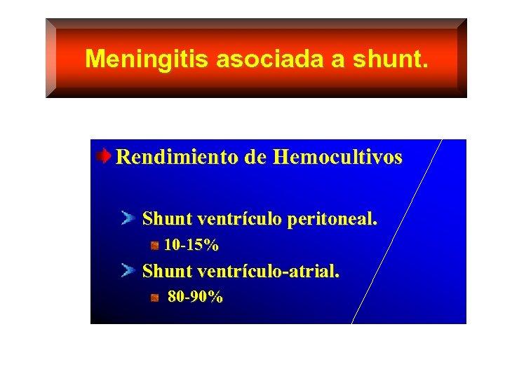 Meningitis asociada a shunt. Rendimiento de Hemocultivos Shunt ventrículo peritoneal. 10 -15% Shunt ventrículo-atrial.