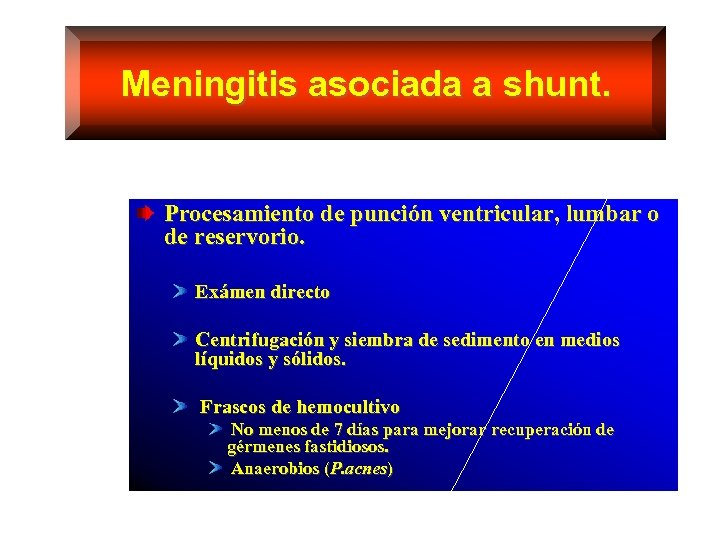 Meningitis asociada a shunt. Procesamiento de punción ventricular, lumbar o de reservorio. Exámen directo