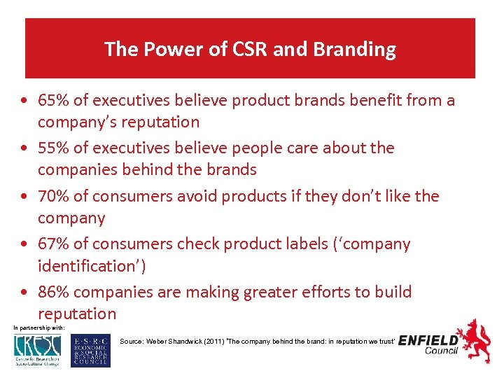 The Power of CSR and Branding • 65% of executives believe product brands benefit