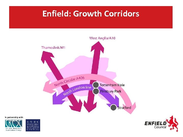 Enfield: Growth Corridors In partnership with: