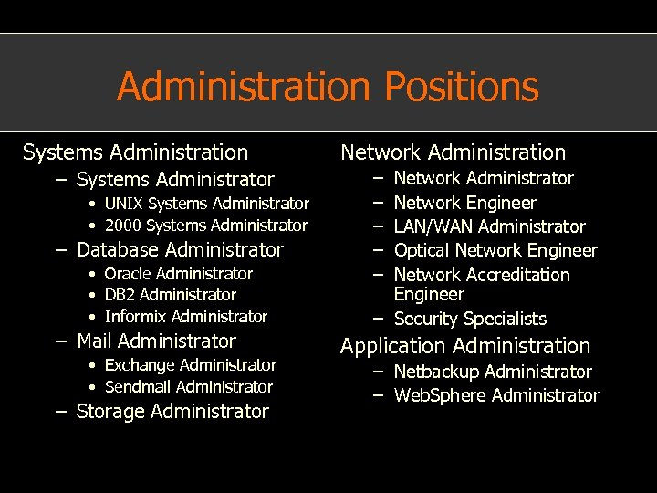 Administration Positions Systems Administration – Systems Administrator • UNIX Systems Administrator • 2000 Systems