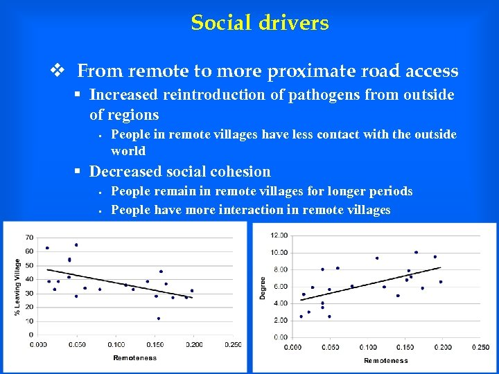 Social drivers v From remote to more proximate road access § Increased reintroduction of