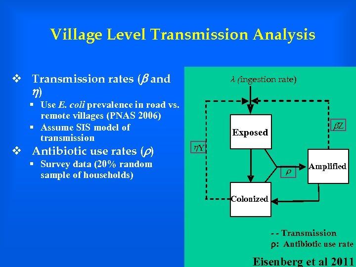Village Level Transmission Analysis v Transmission rates (b and h) § Use E. coli