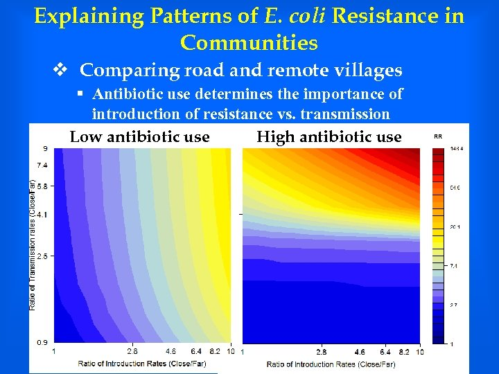 Explaining Patterns of E. coli Resistance in Communities v Comparing road and remote villages
