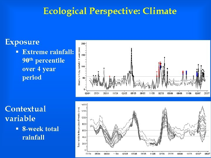 Ecological Perspective: Climate Exposure § Extreme rainfall: 90 th percentile over 4 year period
