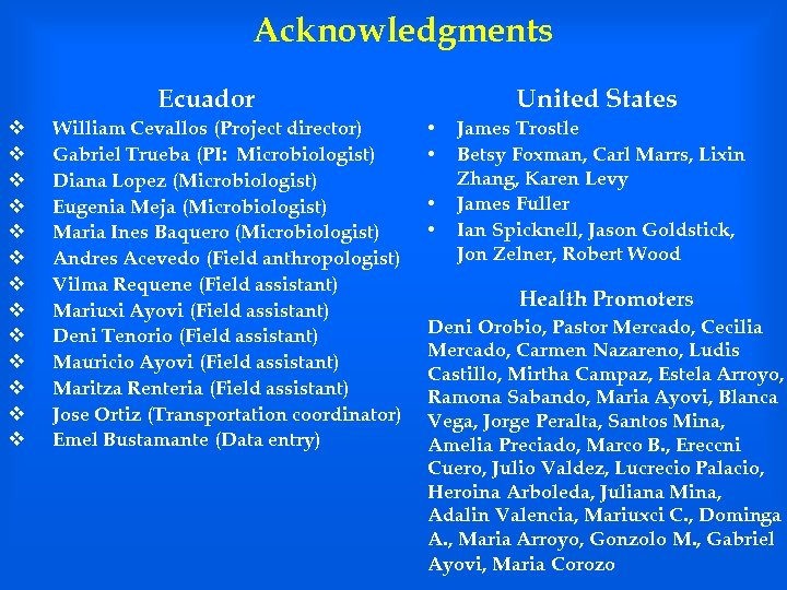 Acknowledgments United States Ecuador v v v v William Cevallos (Project director) Gabriel Trueba
