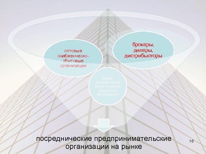 брокеры, дилеры, дистрибьюторы оптовые снабженческосбытовые организации биржи, коммерческие банки и другие кредитные организации посреднические