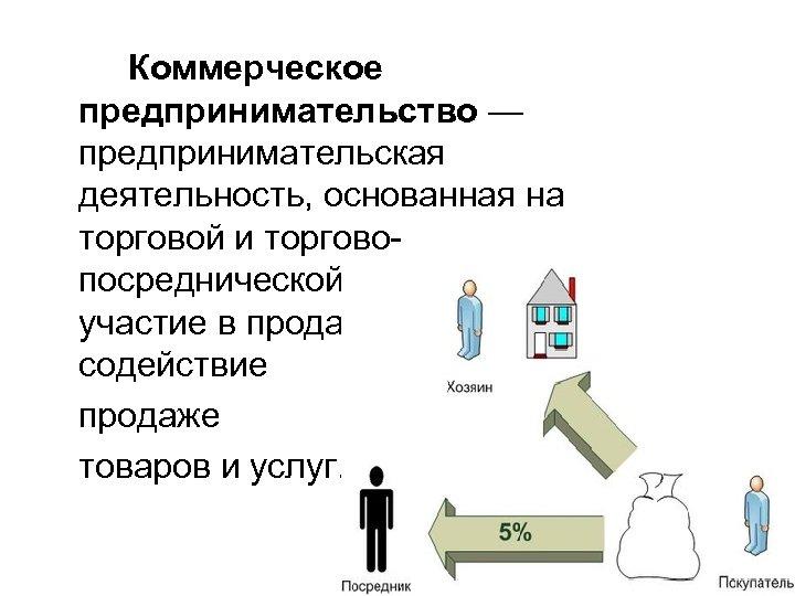 Коммерческое предпринимательство — предпринимательская деятельность, основанная на торговой и торговопосреднической деятельности, участие в продаже