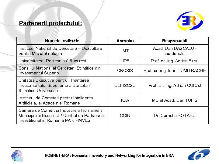 Partenerii proiectului: Numele institutiei Acronim Responsabil Institutul National de Cercetare – Dezvoltare pentru Microtehnologie