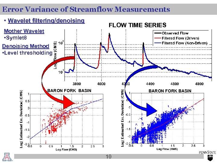Error Variance of Streamflow Measurements • Wavelet filtering/denoising Mother Wavelet • Symlet 8 FLOW