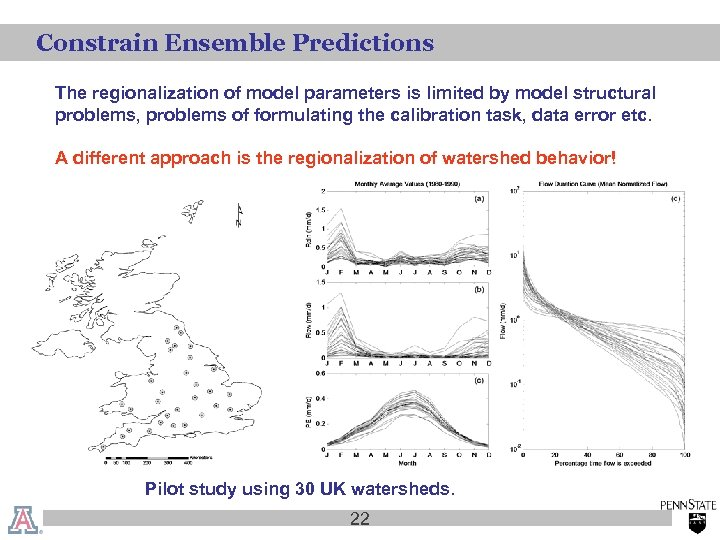 Constrain Ensemble Predictions The regionalization of model parameters is limited by model structural problems,