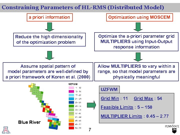 Constraining Parameters of HL-RMS (Distributed Model) a priori information Optimization using MOSCEM Reduce the