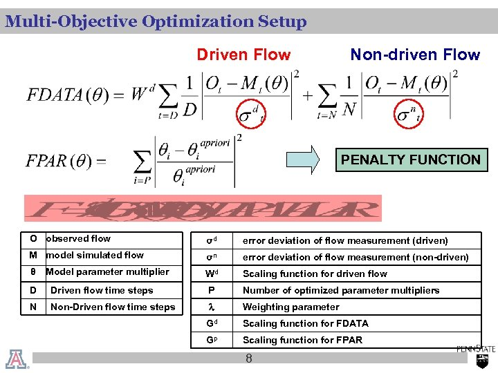 Multi-Objective Optimization Setup Driven Flow Non-driven Flow PENALTY FUNCTION O observed flow σd error
