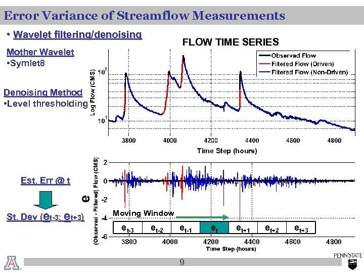 Error Variance of Streamflow Measurements • Wavelet filtering/denoising FLOW TIME SERIES Mother Wavelet •