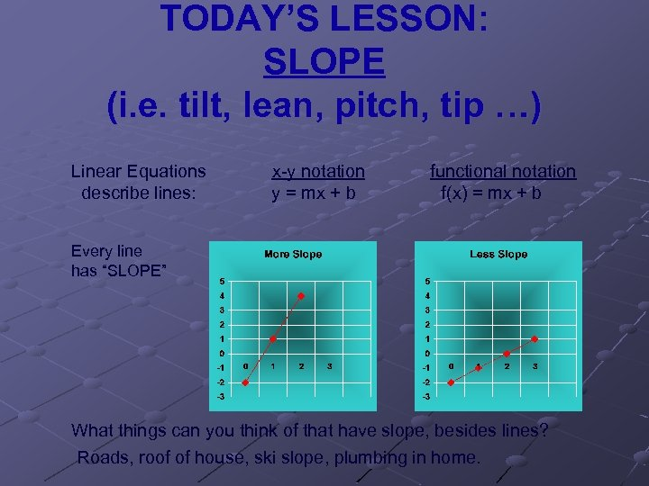 TODAY'S LESSON: SLOPE (i. e. tilt, lean, pitch, tip …) Linear Equations describe lines: