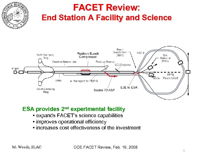 FACET Review: End Station A Facility and Science ESA provides 2 nd experimental facility